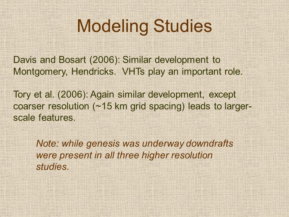 Modeling Studies Davis and Bosart (2006): Similar development to Montgomery, Hendricks.