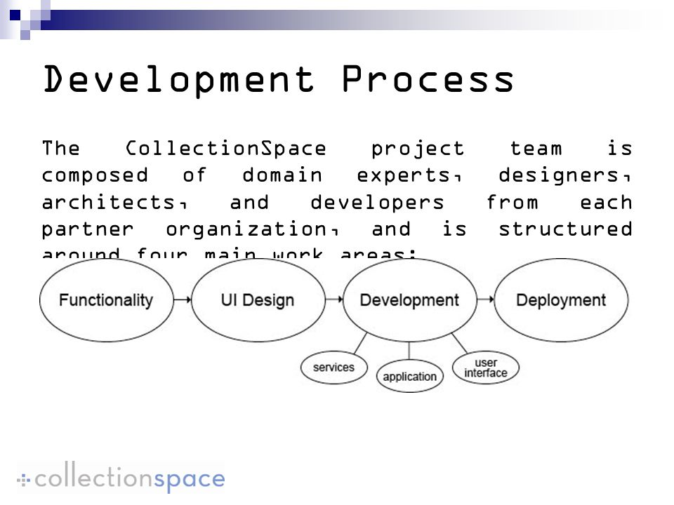 Development Process The CollectionSpace project team is composed of domain experts, designers, architects, and developers from each partner organization, and is structured around four main work areas: