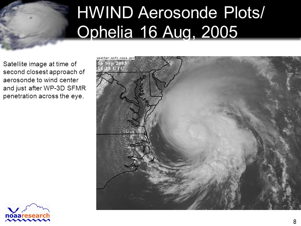 8 HWIND Aerosonde Plots/ Ophelia 16 Aug, 2005 9 6 9 6 9 6 Satellite image at time of second closest approach of aerosonde to wind center and just after WP-3D SFMR penetration across the eye.