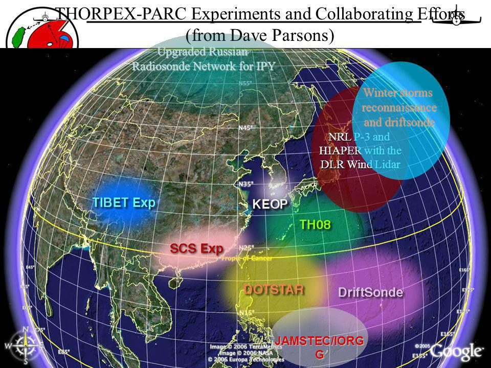 THORPEX-PARC Experiments and Collaborating Efforts (from Dave Parsons) NRL P-3 and HIAPER with the DLR Wind Lidar NRL P-3 and HIAPER with the DLR Wind Lidar Upgraded Russian Radiosonde Network for IPY Winter storms reconnaissance and driftsonde JAMSTEC/IORG G