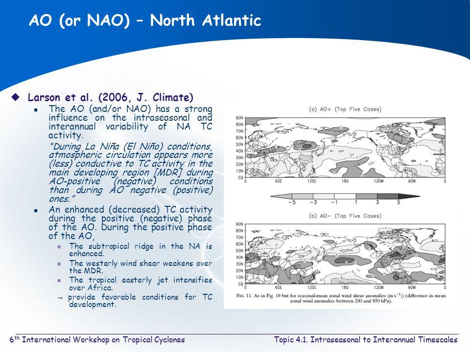 Topic 4.1. Intraseasonal to Interannual Timescales6 th International Workshop on Tropical Cyclones AO (or NAO) – North Atlantic Larson et al. (2006, J