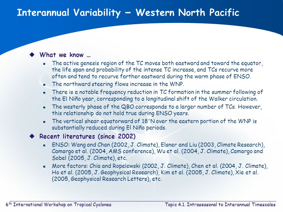 Topic 4.1. Intraseasonal to Interannual Timescales6 th International Workshop on Tropical Cyclones Interannual Variability – Western North Pacific Wha