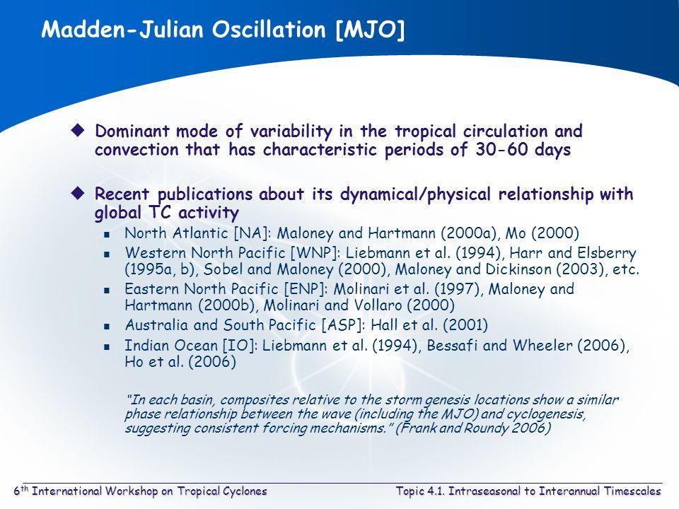 Topic 4.1. Intraseasonal to Interannual Timescales6 th International Workshop on Tropical Cyclones Madden-Julian Oscillation [MJO] Dominant mode of va