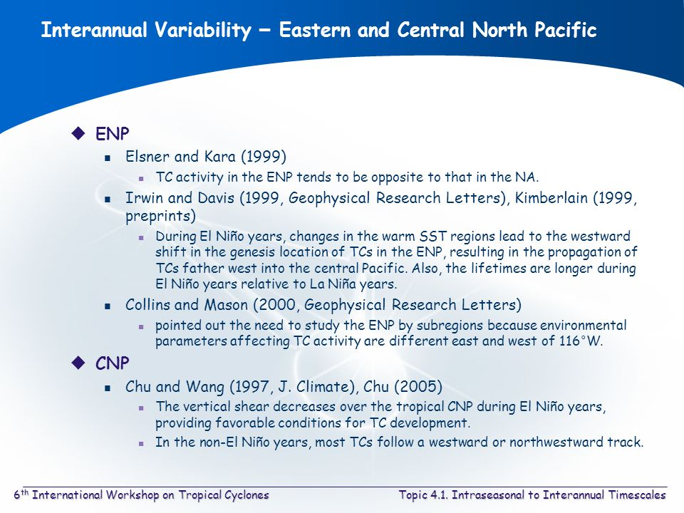 Topic 4.1. Intraseasonal to Interannual Timescales6 th International Workshop on Tropical Cyclones Interannual Variability – Eastern and Central North