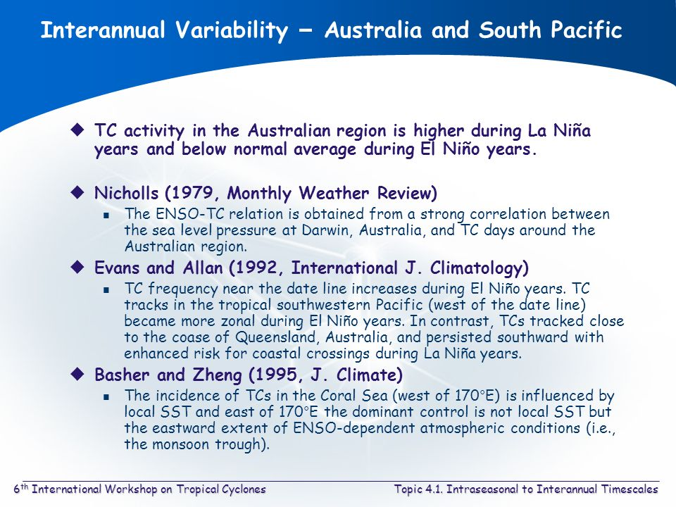Topic 4.1. Intraseasonal to Interannual Timescales6 th International Workshop on Tropical Cyclones Interannual Variability – Australia and South Pacif