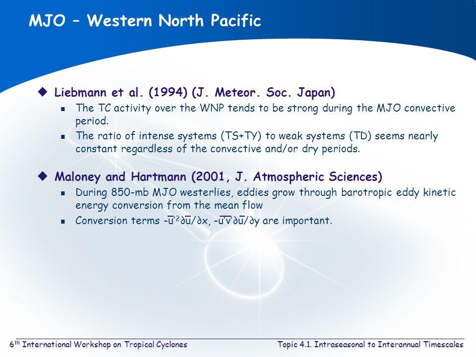 Topic 4.1. Intraseasonal to Interannual Timescales6 th International Workshop on Tropical Cyclones MJO – Western North Pacific Liebmann et al. (1994)