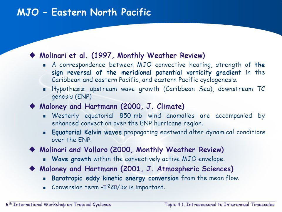 Topic 4.1. Intraseasonal to Interannual Timescales6 th International Workshop on Tropical Cyclones MJO – Eastern North Pacific Molinari et al. (1997,