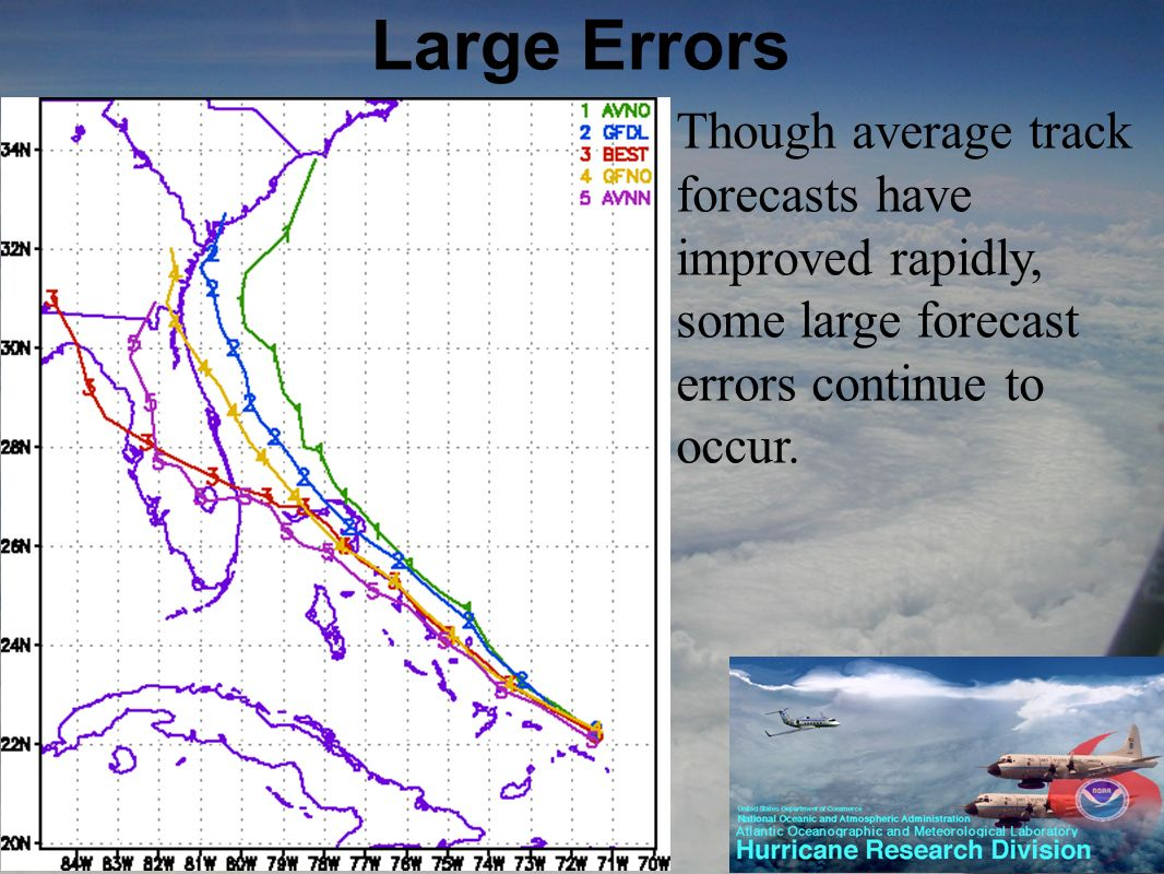 Large Errors Though average track forecasts have improved rapidly, some large forecast errors continue to occur.