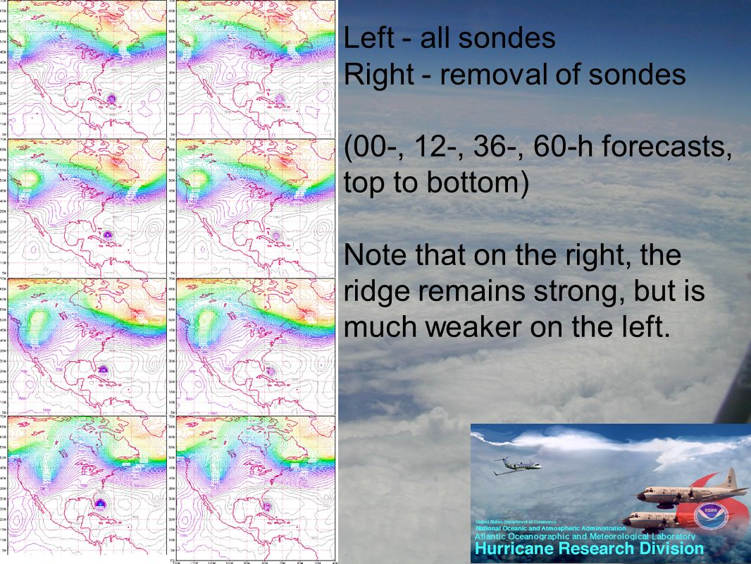 Left - all sondes Right - removal of sondes (00-, 12-, 36-, 60-h forecasts, top to bottom) Note that on the right, the ridge remains strong, but is mu