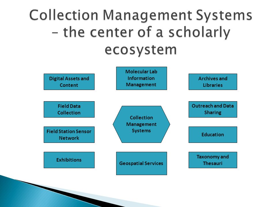 Collection Management Systems Taxonomy and Thesauri Outreach and Data Sharing Digital Assets and Content Education Archives and Libraries Field Data C