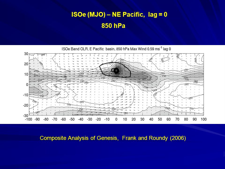 ISOe (MJO) – NE Pacific, lag = hPa Composite Analysis of Genesis, Frank and Roundy (2006)