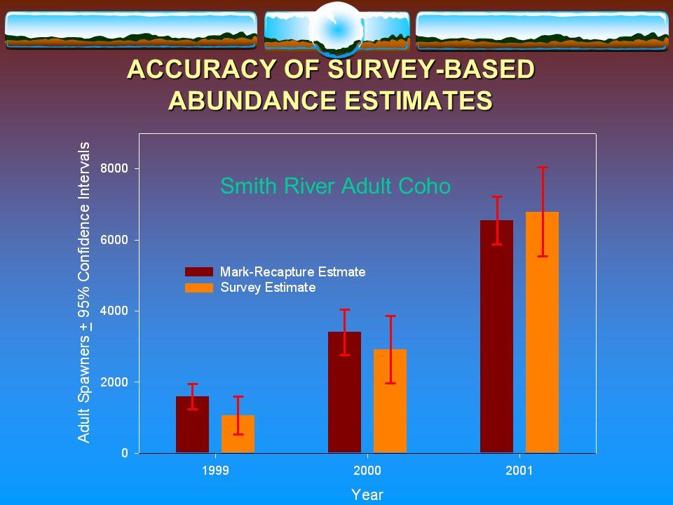 ACCURACY OF SURVEY-BASED ABUNDANCE ESTIMATES Smith River Adult Coho