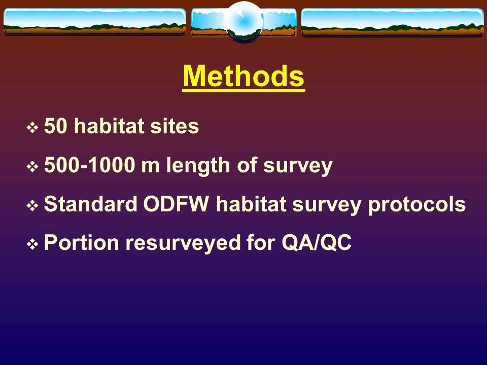 Methods 50 habitat sites 500-1000 m length of survey Standard ODFW habitat survey protocols Portion resurveyed for QA/QC