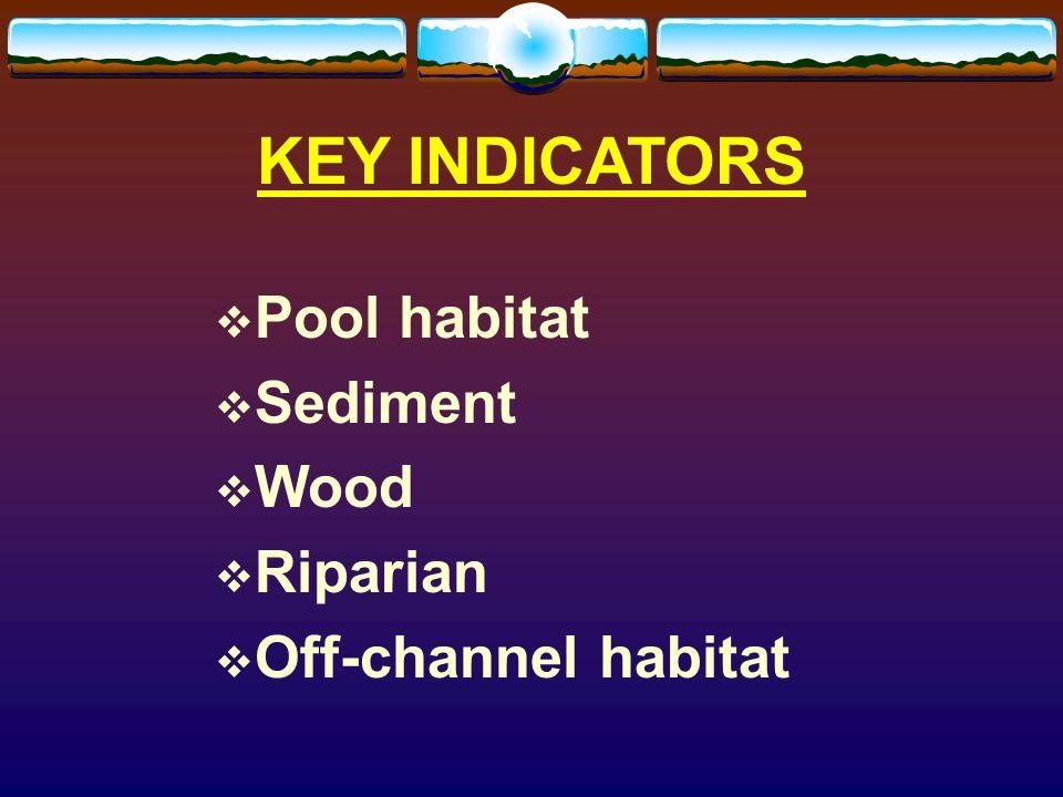 KEY INDICATORS Pool habitat Sediment Wood Riparian Off-channel habitat