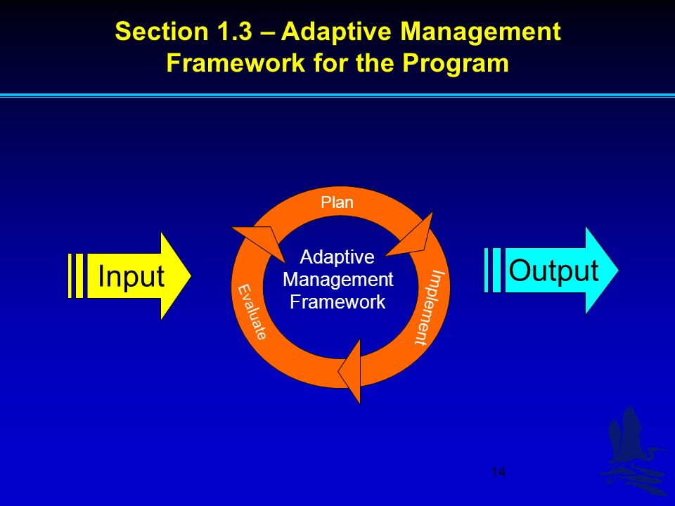 14 Section 1.3 – Adaptive Management Framework for the Program Input Output Adaptive Management Framework Plan Implement Eva l uate