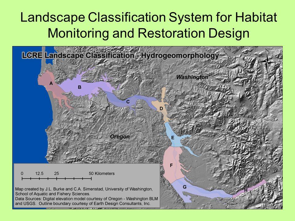 Landscape Classification System for Habitat Monitoring and Restoration Design