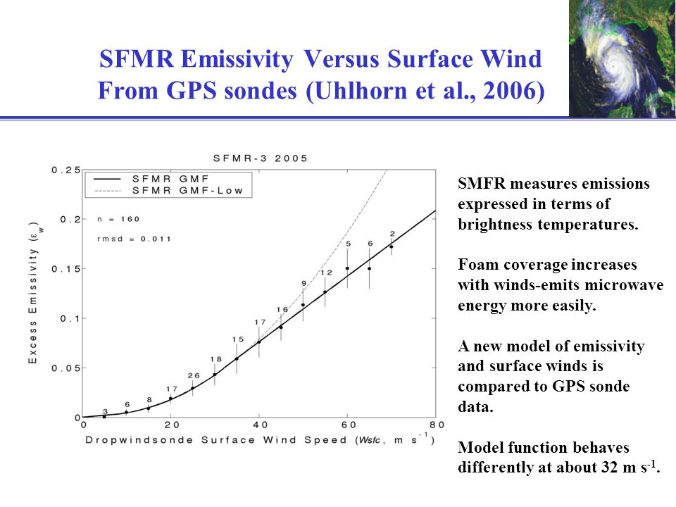 SFMR Emissivity Versus Surface Wind From GPS sondes (Uhlhorn et al., 2006) SMFR measures emissions expressed in terms of brightness temperatures. Foam