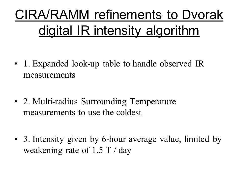 CIRA/RAMM refinements to Dvorak digital IR intensity algorithm 1.