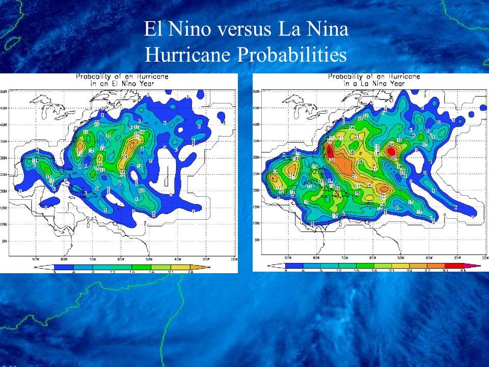 El Nino versus La Nina Hurricane Probabilities