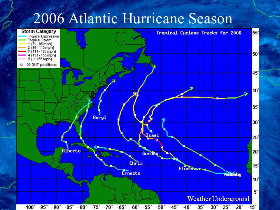 2006 Atlantic Hurricane Season Weather Underground