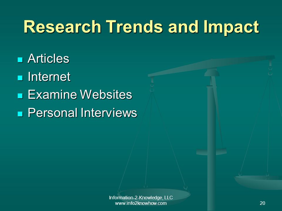 Information-2-Knowledge, LLC www.info2knowhow.com20 Research Trends and Impact Articles Articles Internet Internet Examine Websites Examine Websites Personal Interviews Personal Interviews