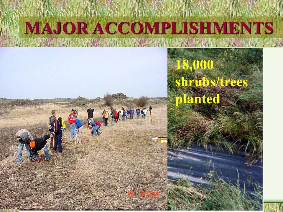 MAJOR ACCOMPLISHMENTS 18,000 shrubs/trees planted
