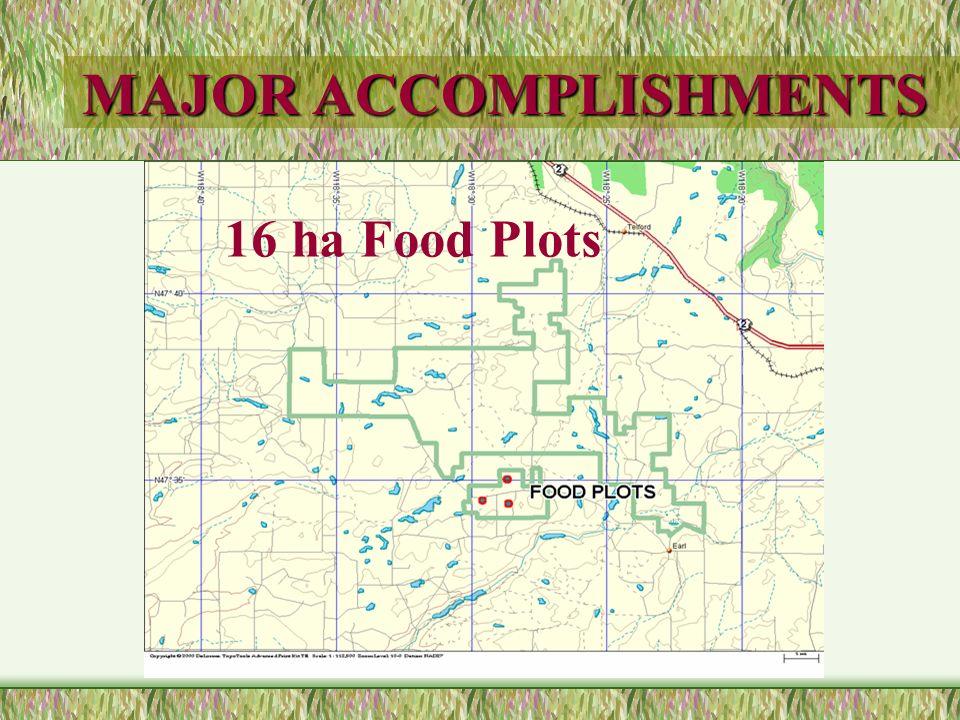 MAJOR ACCOMPLISHMENTS 16 ha Food Plots