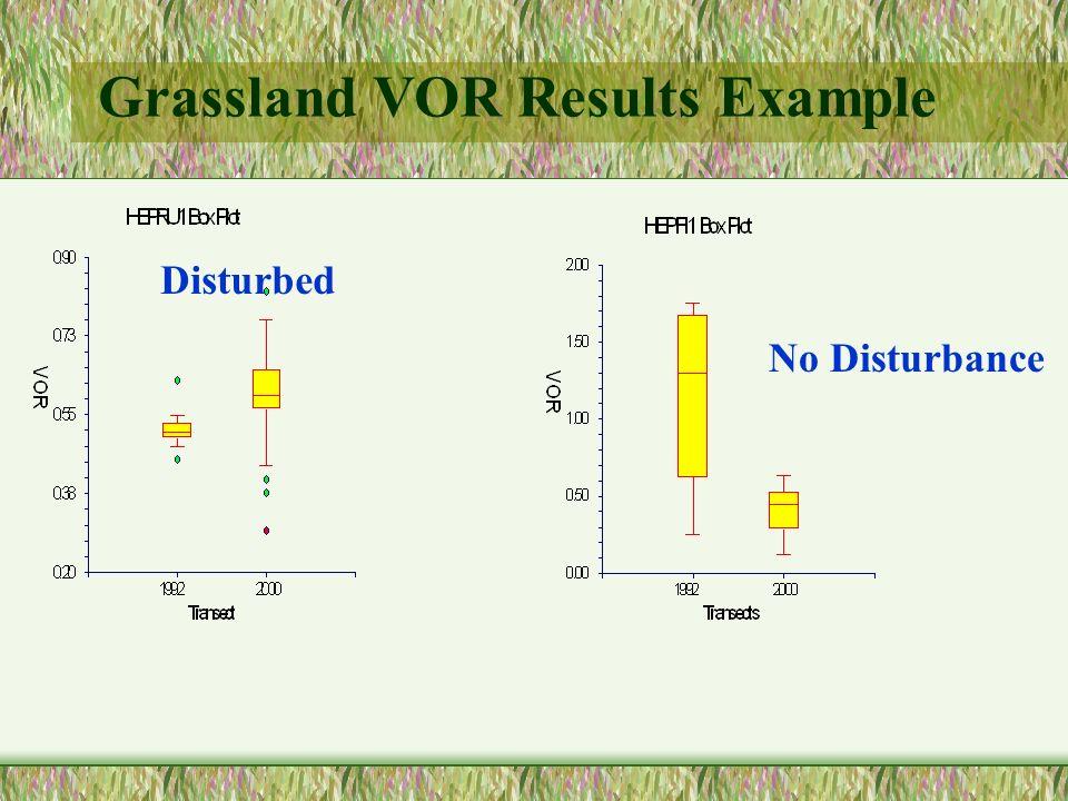 Grassland VOR Results Example No Disturbance Disturbed