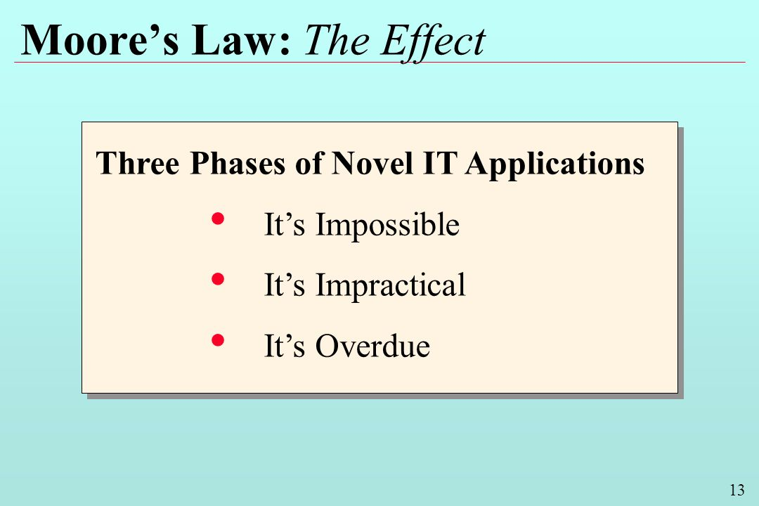 13 Moores Law: The Effect Three Phases of Novel IT Applications Its Impossible Its Impractical Its Overdue Three Phases of Novel IT Applications Its Impossible Its Impractical Its Overdue