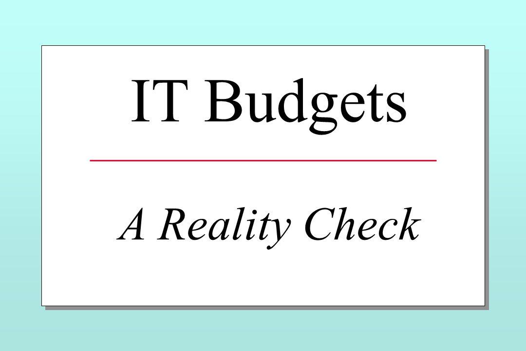 IT Budgets A Reality Check