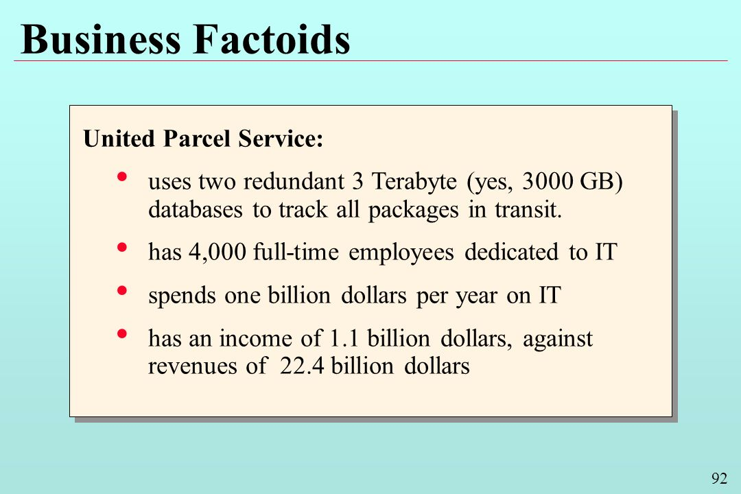 92 Business Factoids United Parcel Service: uses two redundant 3 Terabyte (yes, 3000 GB) databases to track all packages in transit.