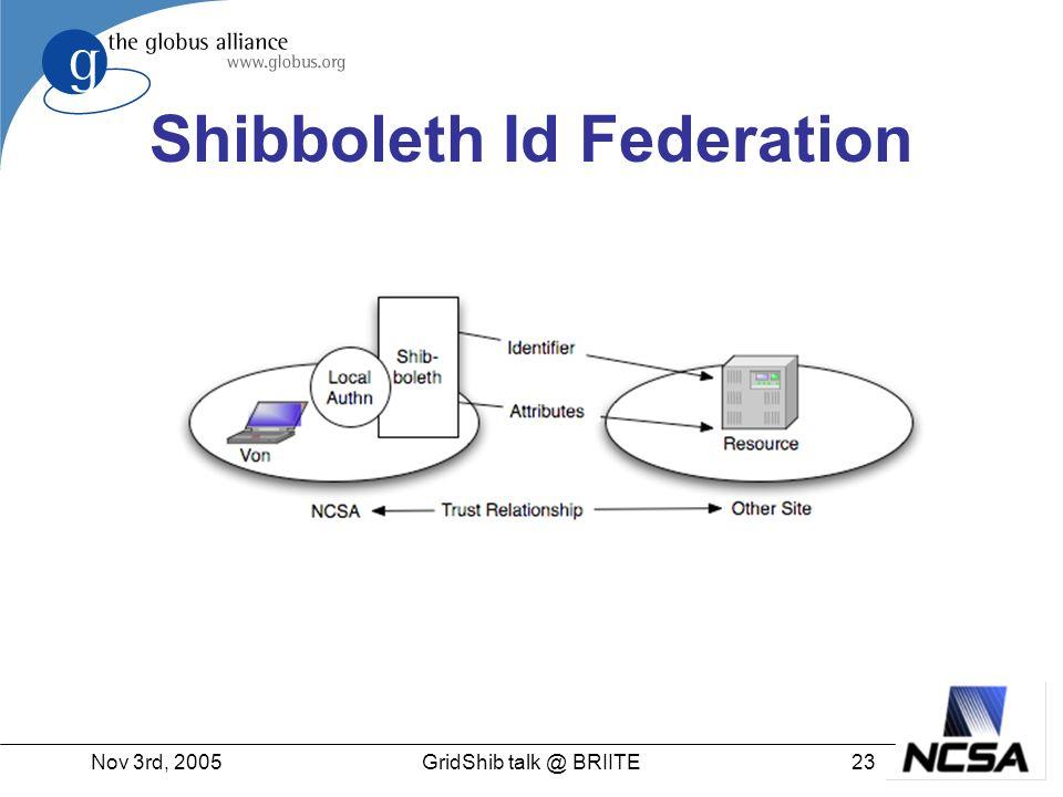 Nov 3rd, 200523GridShib talk @ BRIITE Shibboleth Id Federation