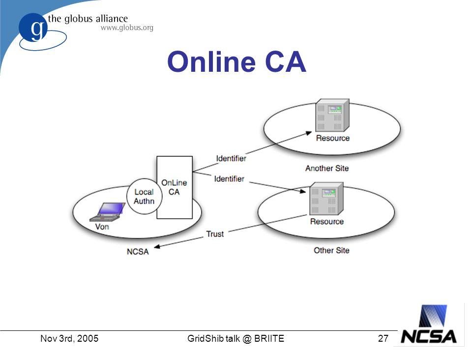 Nov 3rd, 200527GridShib talk @ BRIITE Online CA