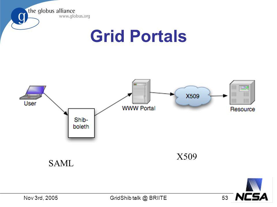 Nov 3rd, 200553GridShib talk @ BRIITE Grid Portals SAML X509