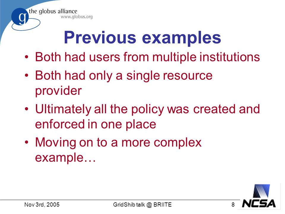 Nov 3rd, 200519GridShib talk @ BRIITE Grid X509 Global Namespace X509 Global Namespace