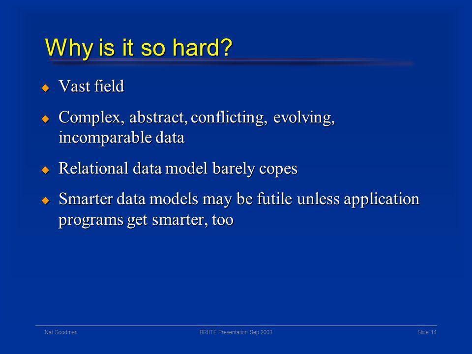 Does it help. Data from Schilling G et al. Neurosci Lett 2001 Nov 27;315(3):149-53.