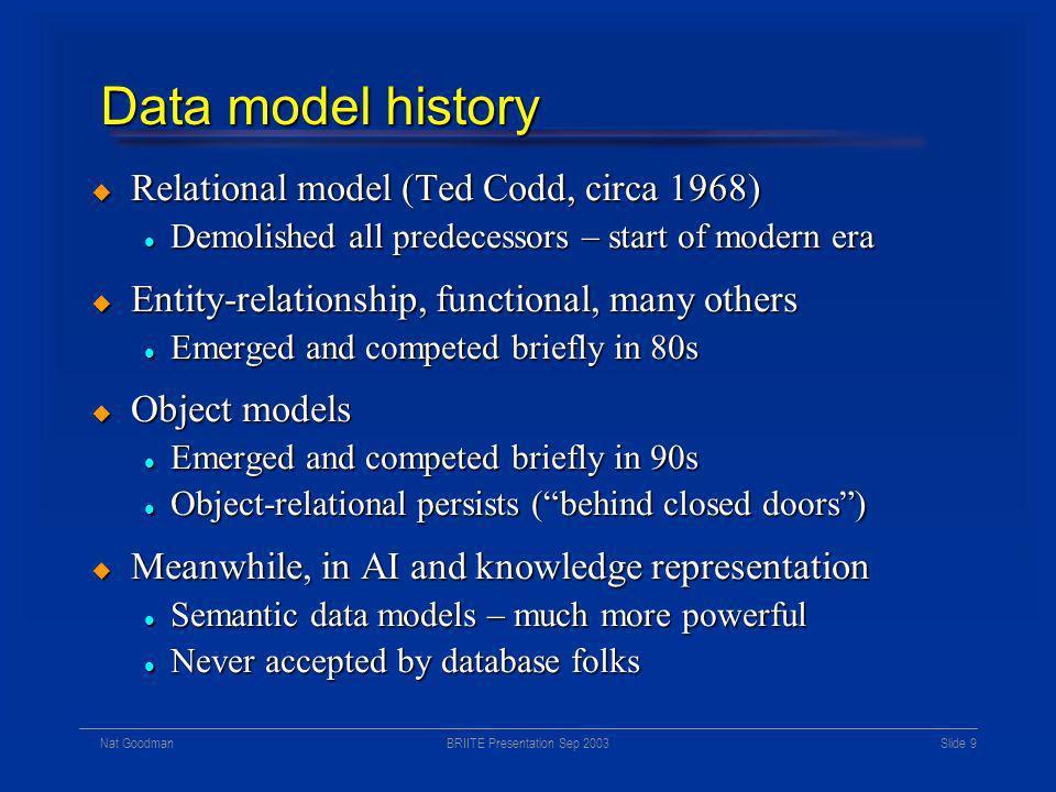 BRIITE Presentation Sep 2003Nat Goodman Slide 8 Data models Data model can mean Data model can mean 1)Design of specific database or data type e.g.,Ge