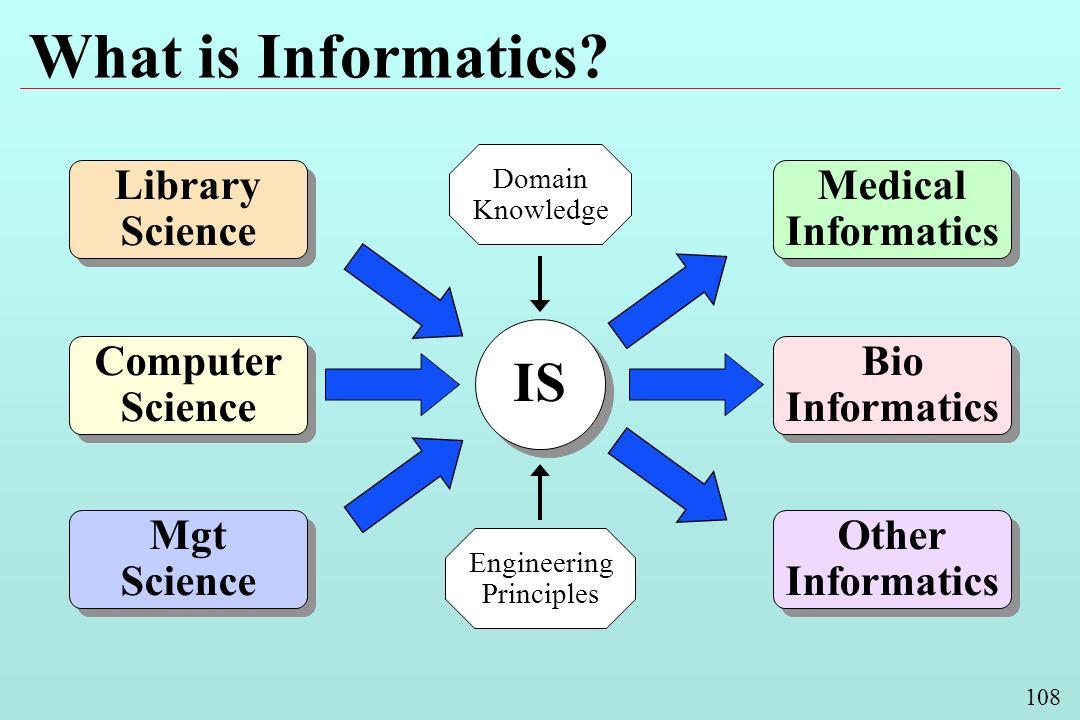 108 What is Informatics.