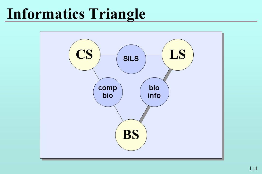 114 Informatics Triangle BS LSCS comp bio info SILS