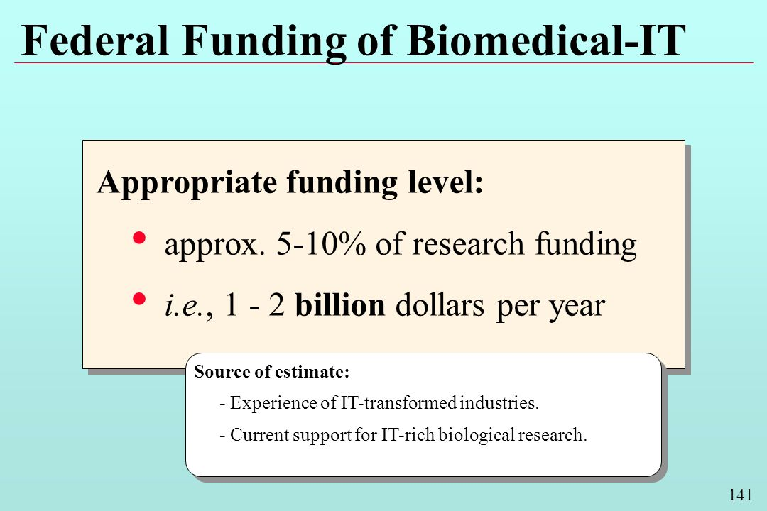 141 Federal Funding of Biomedical-IT Appropriate funding level: approx.