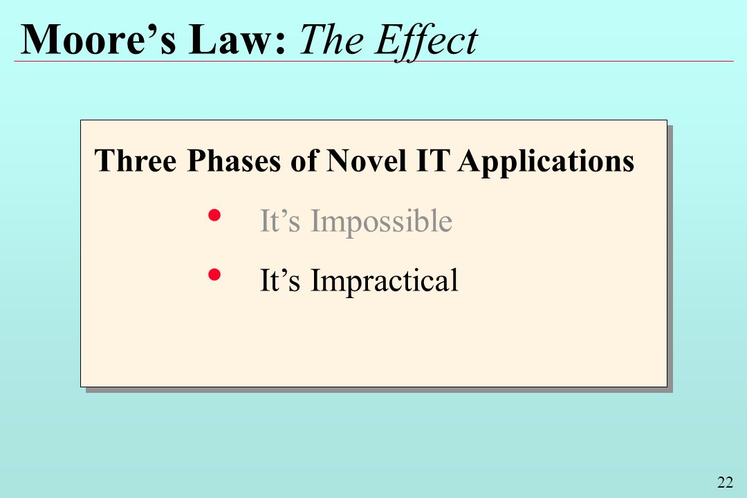 22 Moores Law: The Effect Three Phases of Novel IT Applications Its Impossible Its Impractical Three Phases of Novel IT Applications Its Impossible Its Impractical