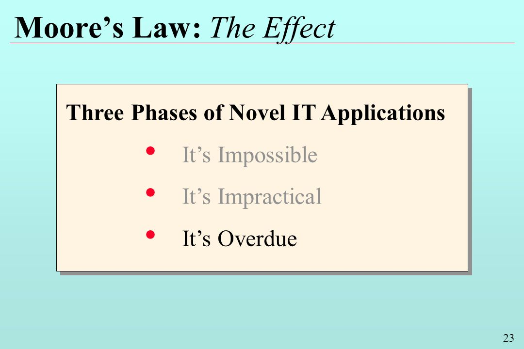 23 Moores Law: The Effect Three Phases of Novel IT Applications Its Impossible Its Impractical Its Overdue Three Phases of Novel IT Applications Its Impossible Its Impractical Its Overdue