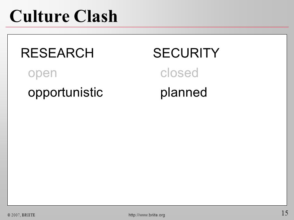 15 © 2007, BRIITE http://www.briite.org Culture Clash SECURITY closed planned RESEARCH open opportunistic