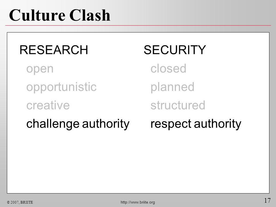 17 © 2007, BRIITE http://www.briite.org Culture Clash SECURITY closed planned structured respect authority RESEARCH open opportunistic creative challe