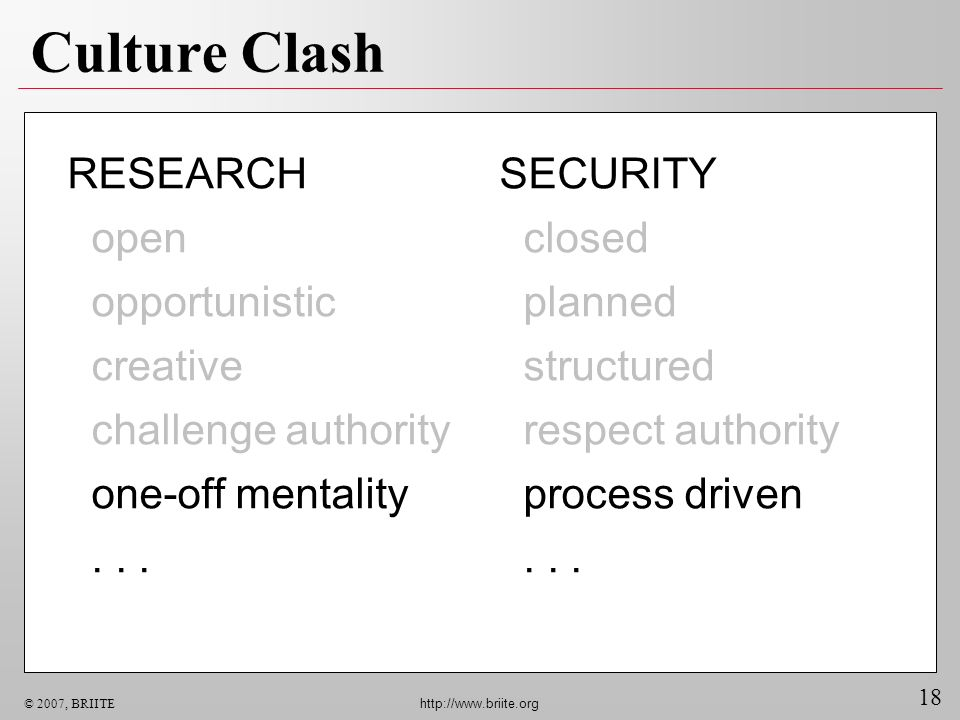 18 © 2007, BRIITE http://www.briite.org Culture Clash SECURITY closed planned structured respect authority process driven... RESEARCH open opportunist