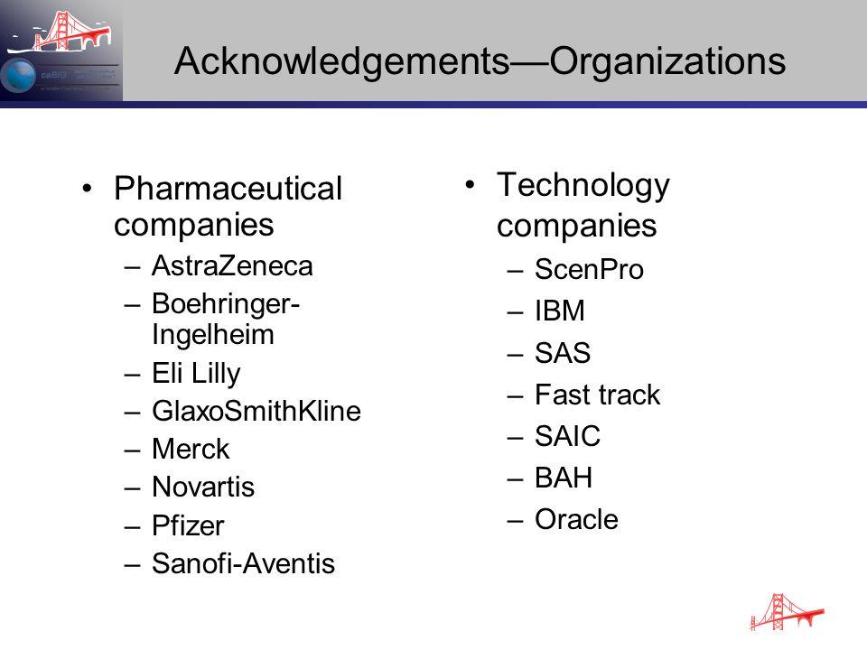 AcknowledgementsOrganizations Pharmaceutical companies –AstraZeneca –Boehringer- Ingelheim –Eli Lilly –GlaxoSmithKline –Merck –Novartis –Pfizer –Sanof
