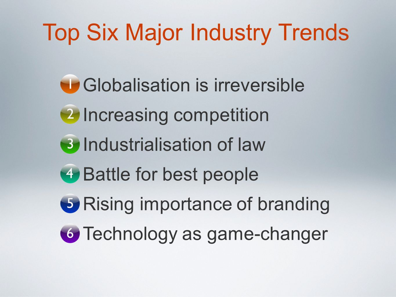 Top Six Major Industry Trends Globalisation is irreversible Increasing competition Industrialisation of law Battle for best people Rising importance of branding Technology as game-changer