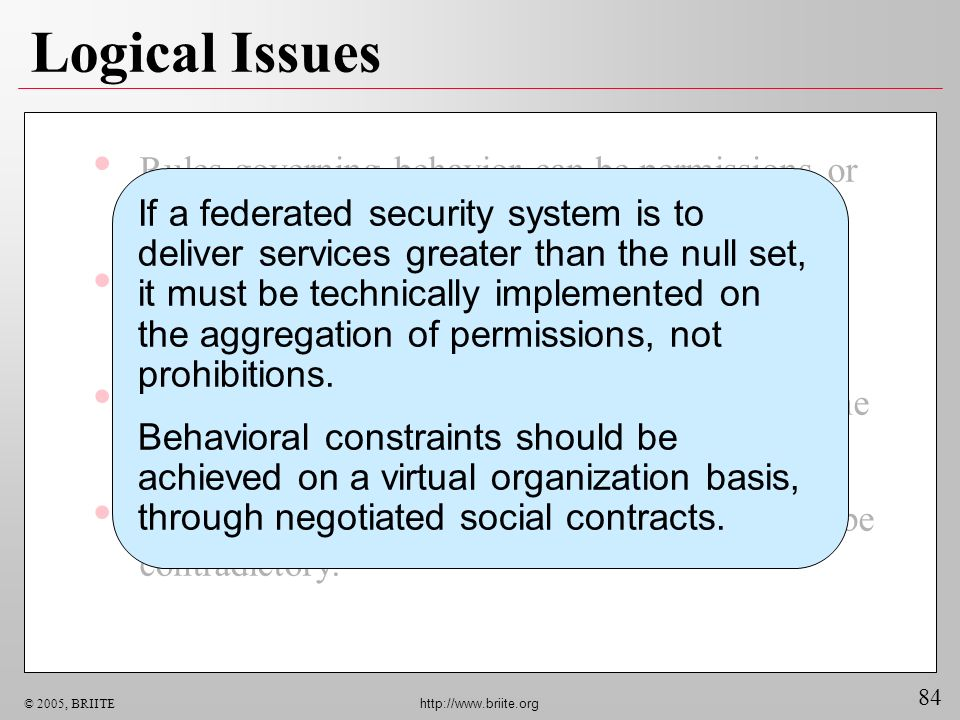 84 © 2005, BRIITE http://www.briite.org Logical Issues Rules governing behavior can be permissions or prohibitions.