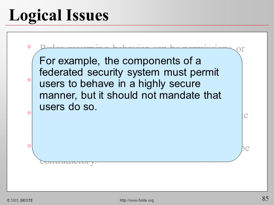 85 © 2005, BRIITE http://www.briite.org Logical Issues Rules governing behavior can be permissions or prohibitions.