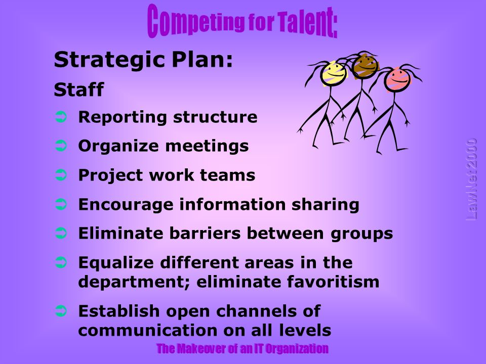 The Makeover of an IT Organization Reporting structure Organize meetings Project work teams Encourage information sharing Eliminate barriers between groups Equalize different areas in the department; eliminate favoritism Establish open channels of communication on all levels Staff Strategic Plan: